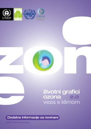 Životni grafici ozona